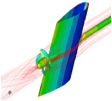 下图是水下船舶螺旋桨推进性能分析案例